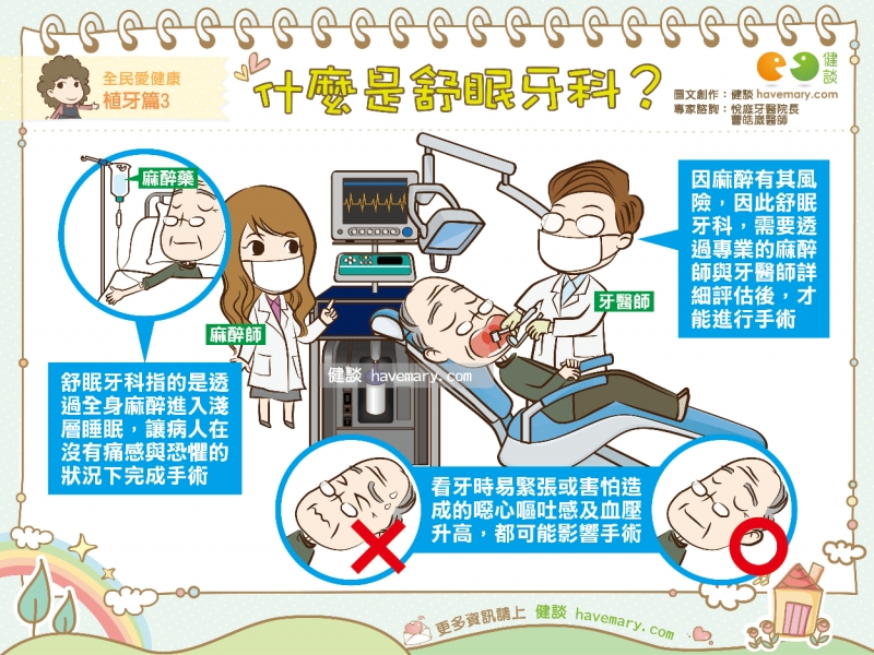 植牙,舒眠植牙,舒眠牙科,悅庭牙醫,曹皓崴醫師,快速植牙,Implant,健談,健談網,havemary