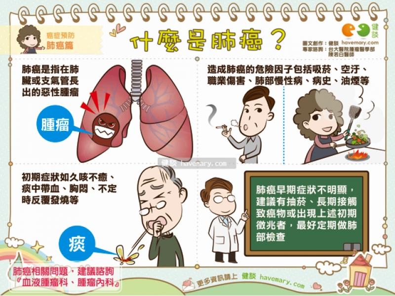 肺癌死亡率