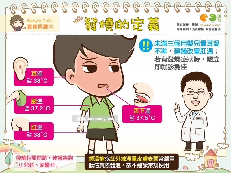 發燒,發燒定義,幾度算發燒,健康圖文,健康漫畫,漫漫健康,圖解健康,Fever, fever definition,健談,健談網,havemary